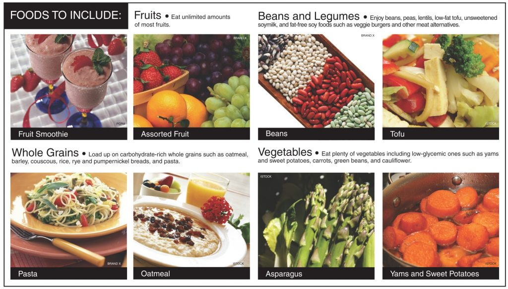 Image of Foods to Include for Diabetes Reversal from Dr. Neal Barnard's Program